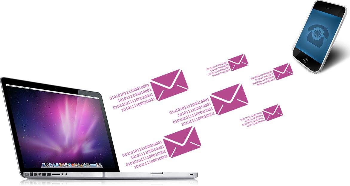 Cum putem trimite SMS-uri gratuit?