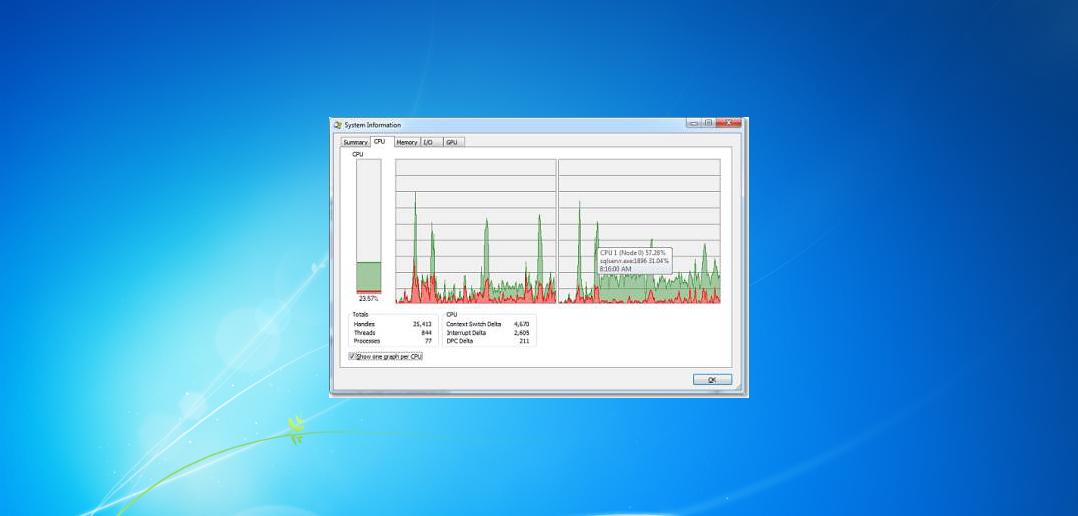 Proces explorer – Utilitar gratuit care înlocuiește task manager-ul