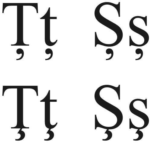 Cum adaugam diacritice unui text – Guest tutorial