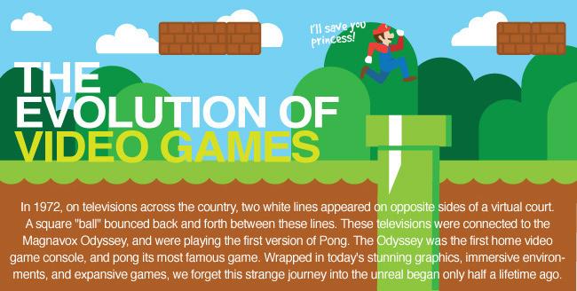Evolutia jocurilor video in timp