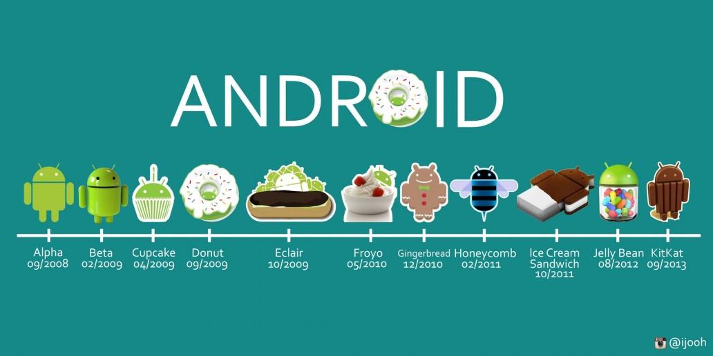 android-nombres-postres