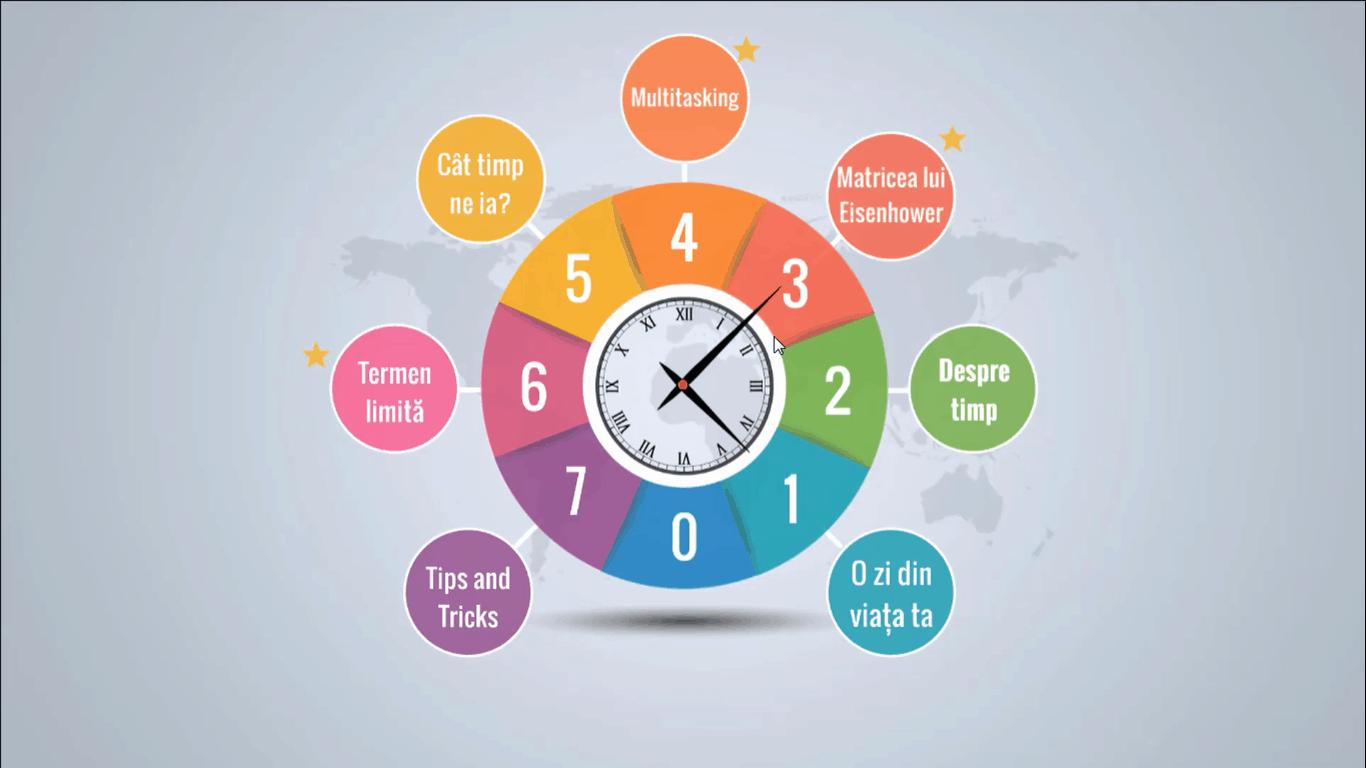 (Video) Curs managementul timpului – cum să folosești la maxim timpul vieții tale